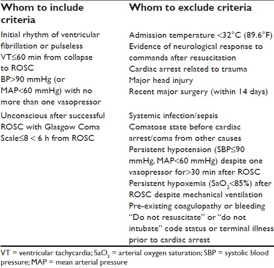 therapeutic hypothermia after cardiac arrest essay Nearly a decade since the introduction of therapeutic hypothermia to the icu for cooling out-of-hospital cardiac arrest ago two landmark papers fundamentally changed the practice of temperature and outcome in patients treated with therapeutic hypothermia after cardiac arrest.