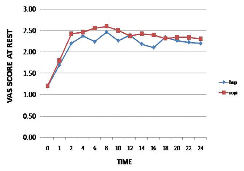 total knee arthroplasty 2 essay Comparison of two methods of patellar resurfacing in total knee arthroplasty the safety and scientific validity of this study is the responsibility of the study sponsor and investigators listing a study does not mean it has been evaluated by the us federal government.
