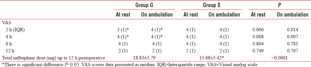 Abdominoplasty under spinal anesthesia: A feasibility study